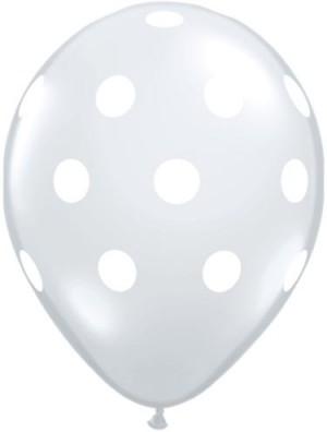 polka dots clear